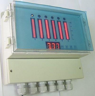 Miernik Monitor 6 kanałowy